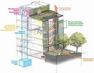 Skanska And Lmn Architects U0026 39  Seattle Stone34 Complex Will