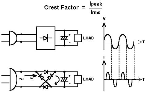 Slew Factor by Note 300 What Is An Electronic Load Crest Factor Load