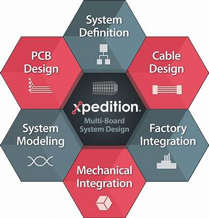 Pcb Systems Xpedition Mentor Board Multi Flow