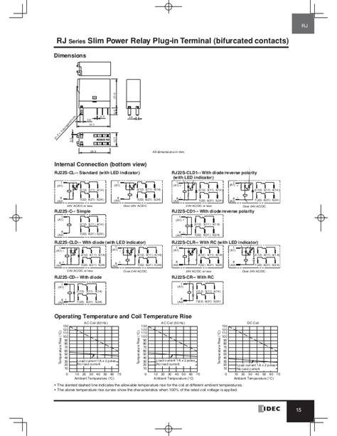 Idec Relay Socket Wiring Diagram by Catalog Relay Idec Beeteco