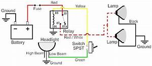 Relay Wiring Question For Led Light Bar