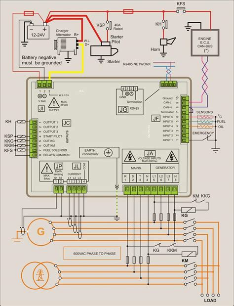 Genset Wiring Diagram by Genset Controller Bek3 Automatismes Pour Groupes