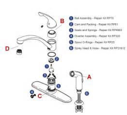 Delta Kitchen Faucets Parts