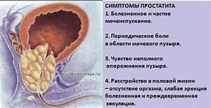 Лекарства от простатита у мужчин за 1 рубль