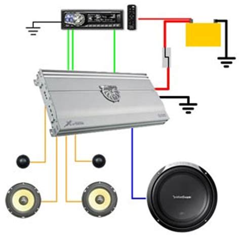 How Install Car Amp Installing Diy Amplifier