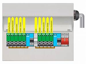 Choosing A Consumer Unit Can Be Difficult