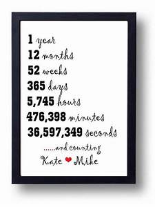 cute 1 year anniversary quotes quotesgram With one year wedding anniversary card