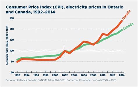 coal  premier notley higher electricity bills