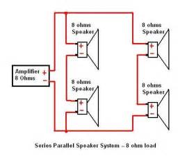 similiar subwoofer wiring parallel keywords wiring diagrams speaker options parallel vs series wiring from wiring