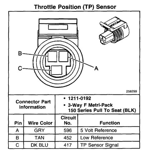 Lt1 Sensor Diagram by Lt1 Iat Connection Wiring Diagram Wiring Diagram And