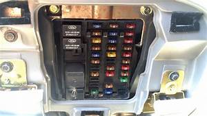Ford F-150 1997-2003 Fuse Box Location