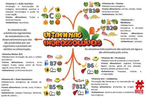 mapa mental sobre vitaminas hidrossoluveis mapas mentais
