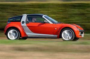 20 Brilliant Sports Cars You Can Buy For  U00a38000