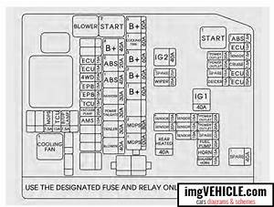 Kia Sorento Iii Fuse Box Diagrams  U0026 Schemes