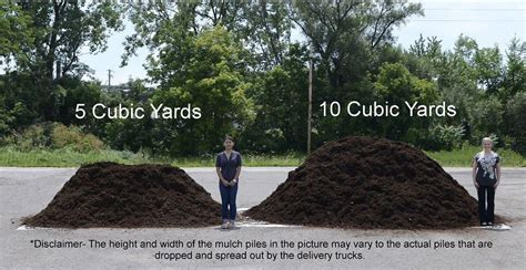 How Much Area Does A Yard Of Gravel Cover by Quotecenter Aug 29 Bulk Mulch Now Available For So