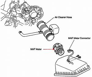 2000 Camry Map Sensor Location  2000  Free Engine Image