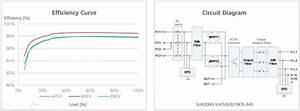 Huawei Three-phase Sun2000   4    5    6    8    10 Ktl