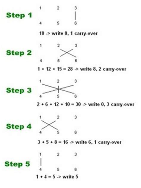 Vedic Maths Mathsbaron
