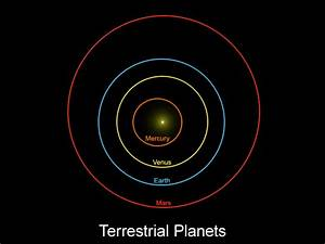 New Study Indicates that Planet 9 Likely Formed in the ...