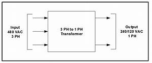 3 Ph To 1 Ph Transformer  100 Kva  P  N 7824l1  C Magnetics