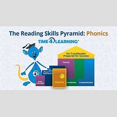 Online Phonics Curriculum Time4learning
