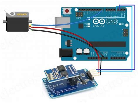 web controlled servo motor  arduino uno iot project