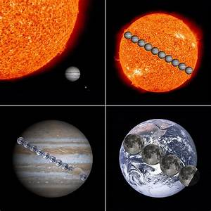 File:SolarSystem OrdersOfMagnitude Sun-Jupiter-Earth-Moon ...