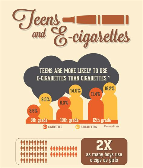 teens   cigarettes national institute  drug abuse