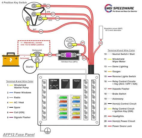 Universal Automotive Fuse Box With Fuses Mgi Speedware