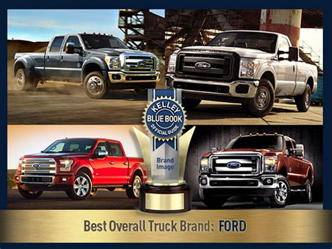 Ford Earns Kelley Blue Book Brand Image Award-best Truck