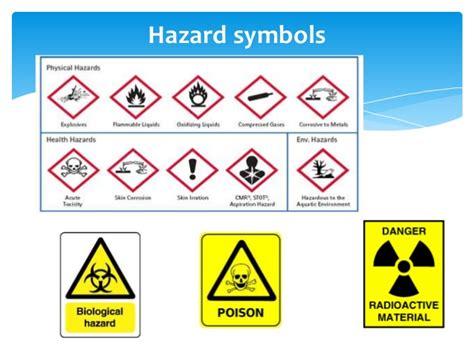 Physical Science Hazard Symbols