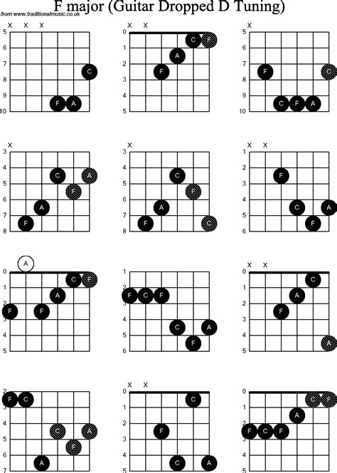 Chord Diagrams For Dropped Guitar Dadgbe