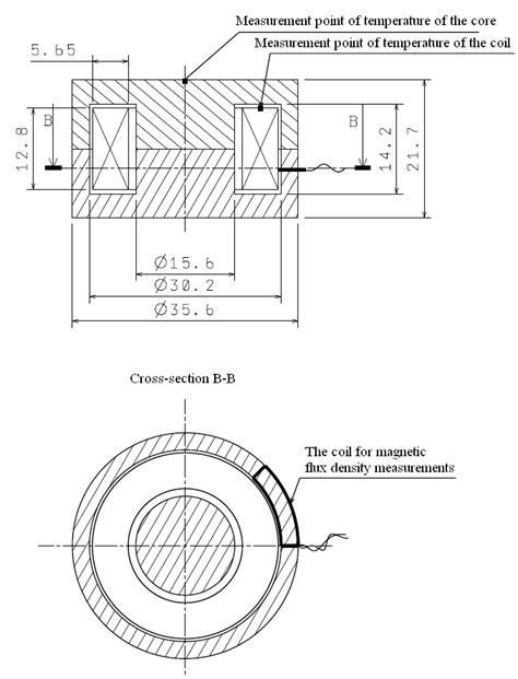 shows manufactured parts dielectromagnetic core coil scientific diagram