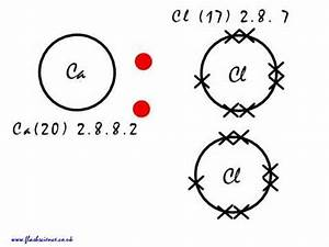 Lewis Dot Diagram For Calcium Atom : cacl2 lewis structure how to draw the lewis dot structure ~ A.2002-acura-tl-radio.info Haus und Dekorationen