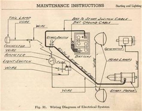 Ih 595 Wiring Schematic by Ih Wiring Schematic Wiring Schematic Diagram
