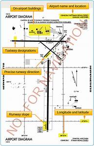 Airport Runway And Taxiway Signs Markings Lighting Lesson