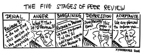 The Five Stages Of Peer Review  James Mcgrath