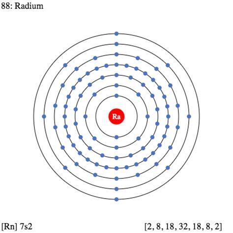 Diagram Of Radium by Radium Shell Structure
