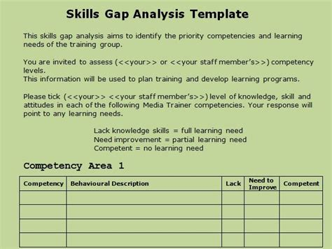 skills gap analysis template excel project