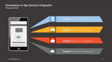 Smartphone Or App Sevices Ppt