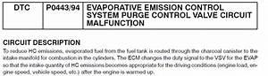 Check Engine Light On    Crap