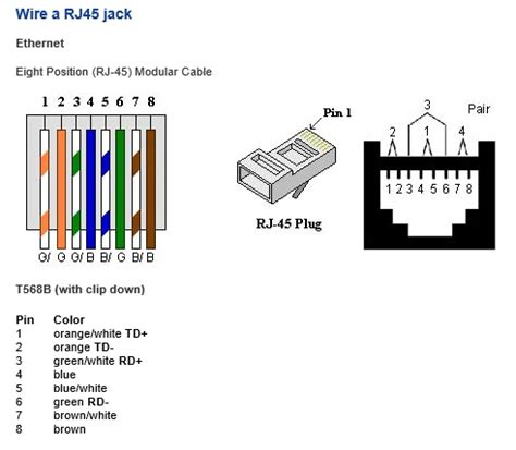 Wiring Diagram Ethernet