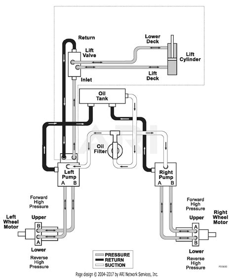 Wiring Diagram For Brake Booster by Hydro Air Wiring Diagram Wiring Source