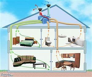 installation climatisation reversible roanne entretien With systeme de ventilation maison