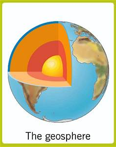 Definition Of Geosphere
