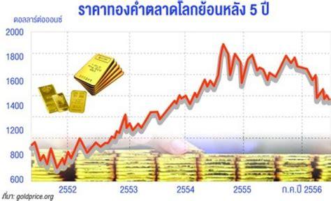 กูรูแนะหาจังหวะขายทอง ขึ้นแค่ช่วงสั้น