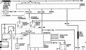 Solved  1990 Ford Bronco Ii Solenoid Diagram