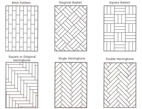 white herringbone backsplash kitchen a guide to parquet floors patterns and more hadley court