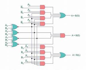 Circuit Diagram Of 4 Bit Comparator