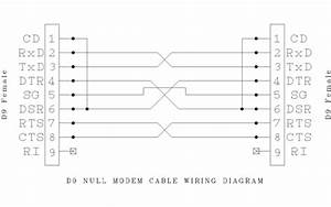 Rs 530 Null Modem Cable Wiring Diagram